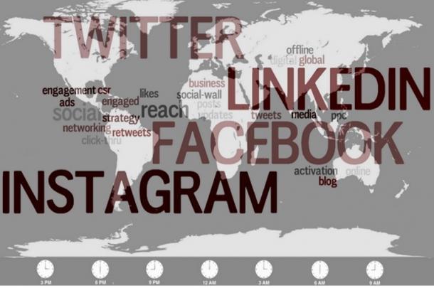 Has Social Media killed the Working Week?